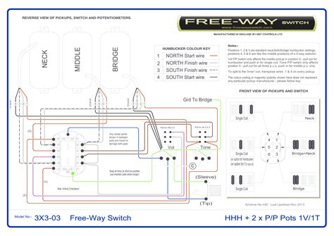 wiring for jazz bass inside stewmac diagrams and wiring