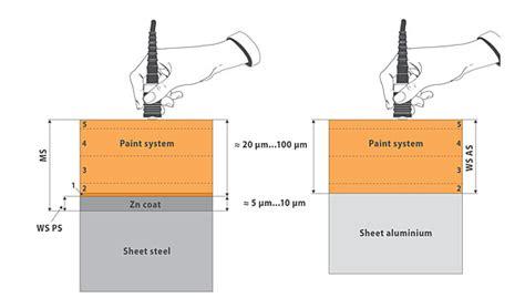 diagram of measure measure automotive coating thickness 2013 03 01 quality magazine
