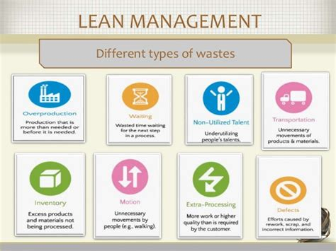Is Mba Waste Of Time For Product Management by Improvement Of Manufacturing Operations Through A Lean