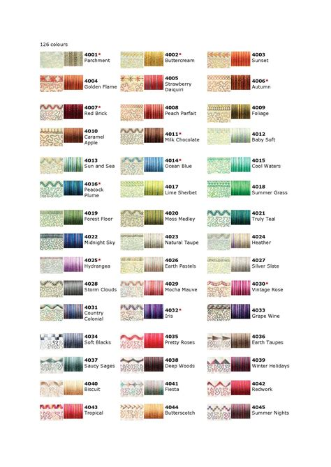 sulky embroidery thread color conversion chart 16 best images of sulky embroidery thread chart sulky