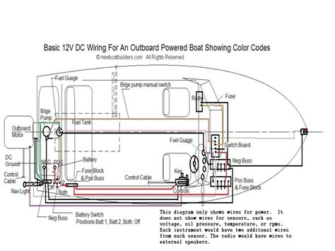 generic boat wiring diagram by silvertip repair wiring