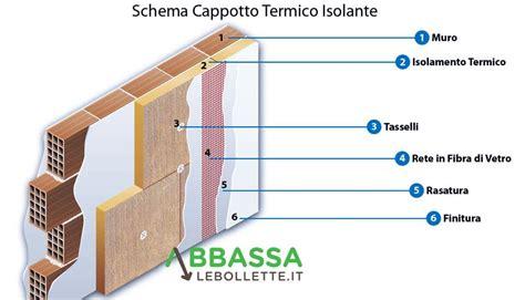 costo cappotto termico interno isolamento a cappotto termico risparmio e comfort