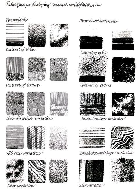 pattern drawing definition exles of texture using different mediums handout