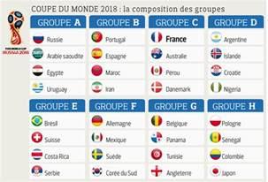 Calendrier Du Mondial 2018 Mondial 2018 Le Calendrier Complet Et Toutes Les Infos