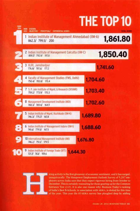 Usa Today Mba School Rankings by School Ranking