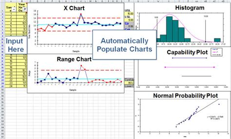 control chart excel template run chart in excel excel
