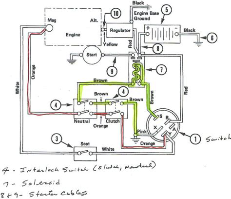 scotts mower wiring diagram scotts free engine