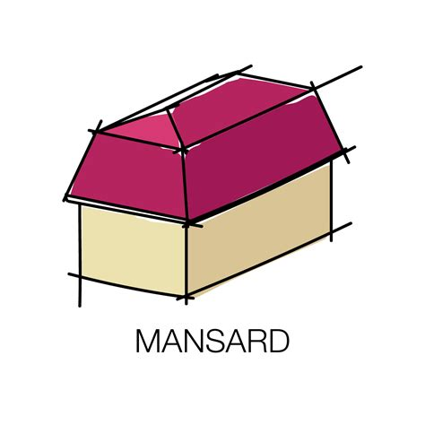 mansard roof what is a mansard roof and what advantages disadvantages