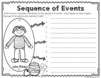 chocolate touch worksheets the chocolate touch worksheets bluegreenish