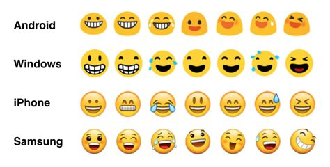 emoji support  email   subscribers
