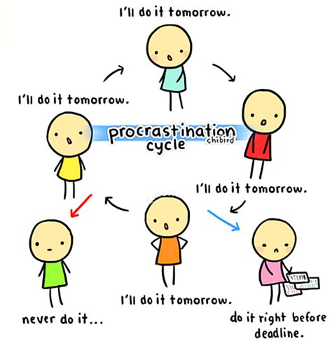 how to get to stop how to quot get done quot and stop procrastinating