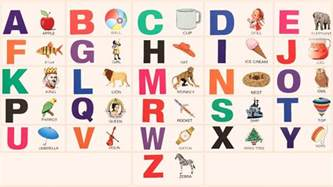 learn alphabet for a to z alphabet song phonic
