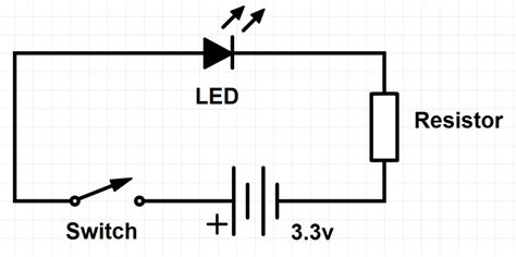 simple led circuit without resistor gpio models a b raspberry pi 2 b and raspberry pi 3 b raspberry pi documentation