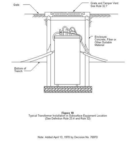 trench electric potential transformer wiring diagram