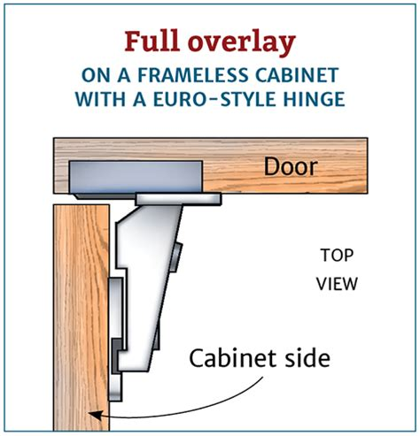 half overlay cabinet hinges cabinetry what is the difference between full overlay