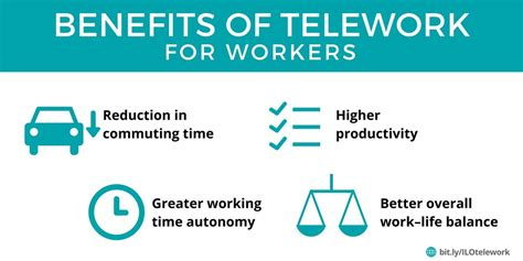 Benefit Of Mba In Hr by These Are The Benefits Of Teleworking And Mobile Work For