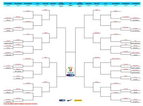 Coppa Italia Calendario Calendario Coppa Italia 2014 2015 Coppa Italia 2014 15