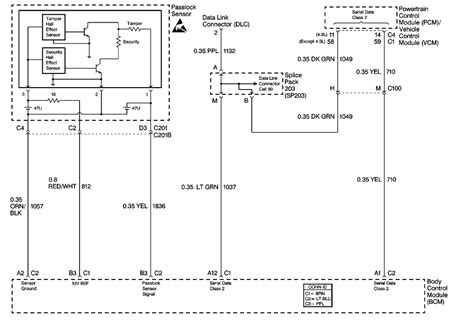 security system 2005 ford e250 transmission control 2001 ford taurus anti theft fuse diagram