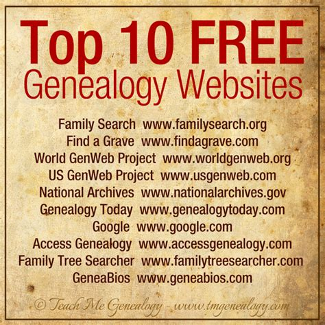 top 10 free genealogy websites find some additional