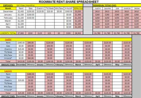 Excel Template For Room Expenses Joint Expenses Spreadsheet Techniology Net Expense Tracker Excel Template