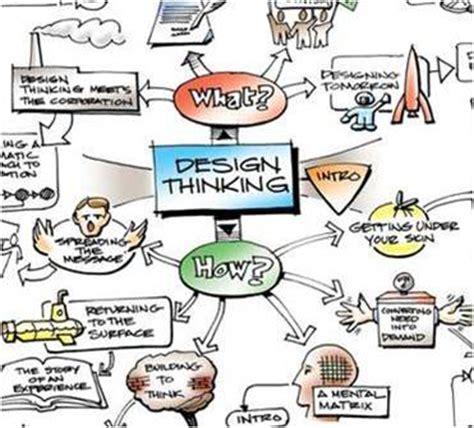 design thinking jobs singapore design thinking the steve jobs way oishii creative