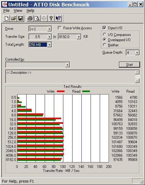 atto disk bench disk benchmark atto