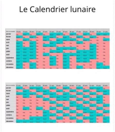 Calendrier Lunaire 2016 Fille Ou Garcon Calendrier Lunaire Juillet 2015 Babycenter