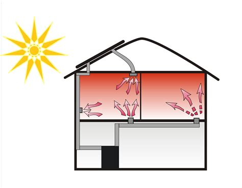 solar air heating systems for homes ussolarheating solar air heater manufacturer and supplier