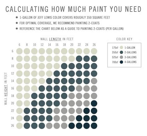 favorite paint products and sources paint it monday - How Much Paint Do I Need