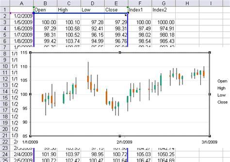 excel 2007 vba format chart area stock charts in excel 2007 peltier tech blog