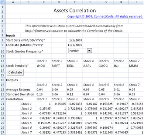 Asset Spreadsheet by Free Assets Correlations Spreadsheet