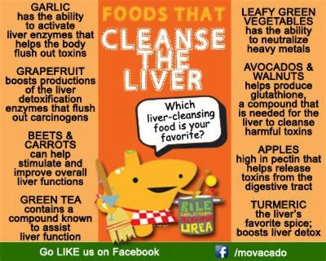 How To Do A Liver Detox Naturally by Liver Cleansing Foods A La
