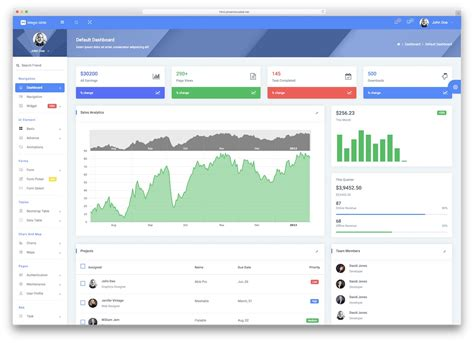 Angularjs Bootstrap Template Images Professional Report Template Word Angularjs Website Template Free