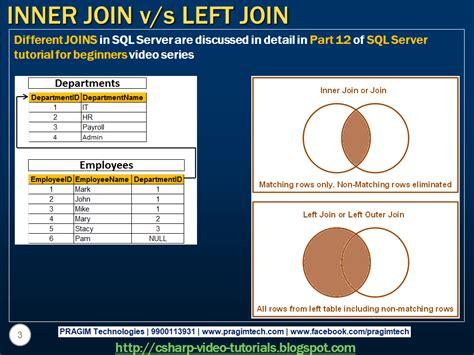 inner join sql server net and c tutorial part 9