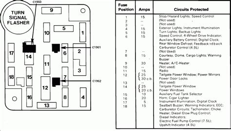 84 f150 fuse box wiring diagrams discernir net