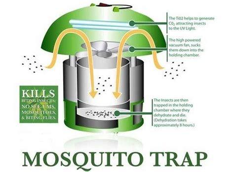 Raket Nyamuk Sanly 88 perangkap nyamuk yang efektif aman bagi keluarga tokoonline88