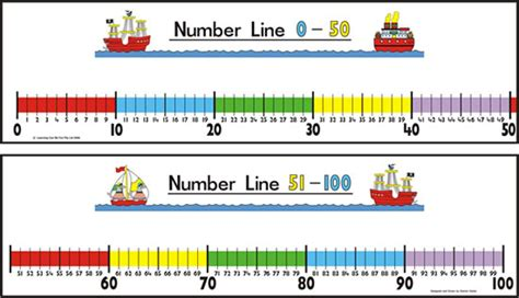 printable integer number line to 50 image gallery number line 1 100