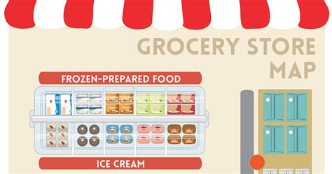 grocery store map grocery store map infographic paleo leap