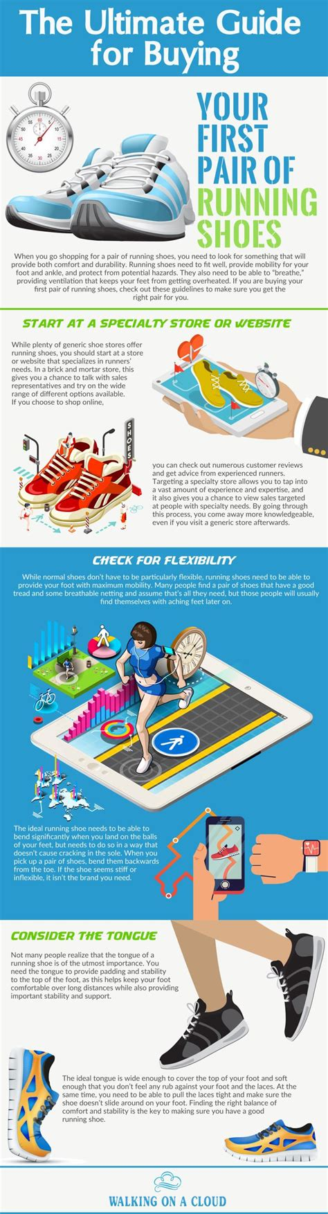 buying running shoes guide the ultimate guide for buying your pair of running