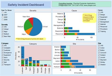 safety dashboard template tableau consulting practical computer applications