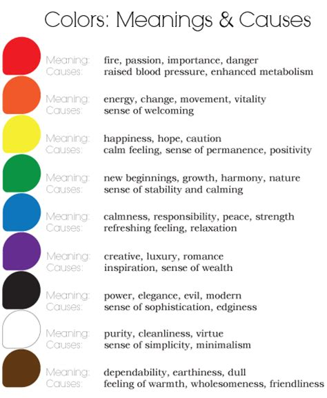 meaning of colors enchanted cauldron pagan blog project 2013 aura