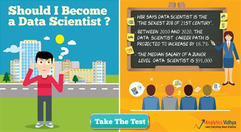 How Do I Become A Data Scientist As An Mba by Should I Become A Data Scientist Analytics Vidhya