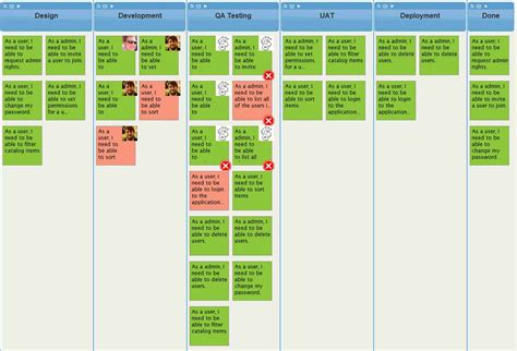 leankit card templates excel kanban board and kanban spreadsheet hynvyx