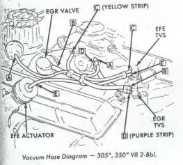 vintage air hose schematic get free image about wiring diagram