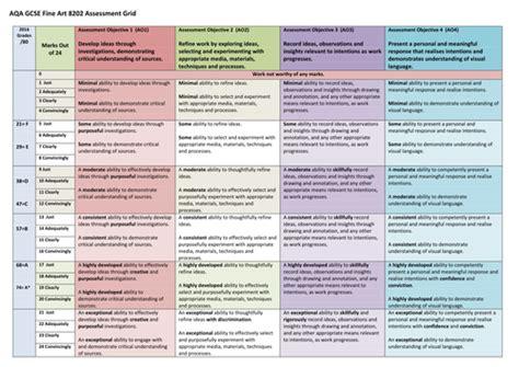 design marking criteria gcse art assessment grid new spec by birdy78 teaching