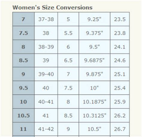 shoe size chart zappos how much difference does an inch really make