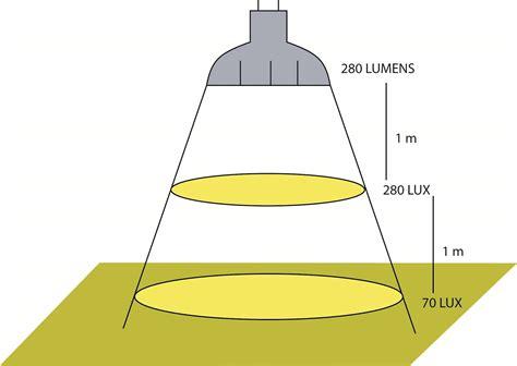 iluminacion que es diferencia entre lumen y lux 191 cu 225 ntos lux necesito