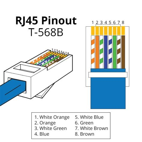 rj45 b wiring diagram wiring diagram and schematic