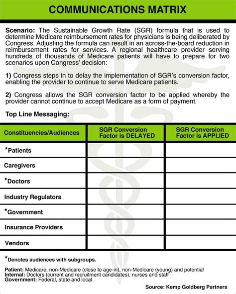 communication matrix template 26 images of hospital communication plan template