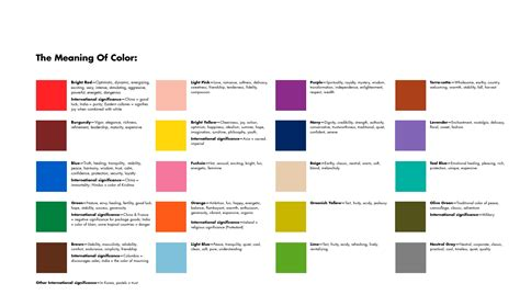 color meanings chart international colour charts for hairdressing hair and